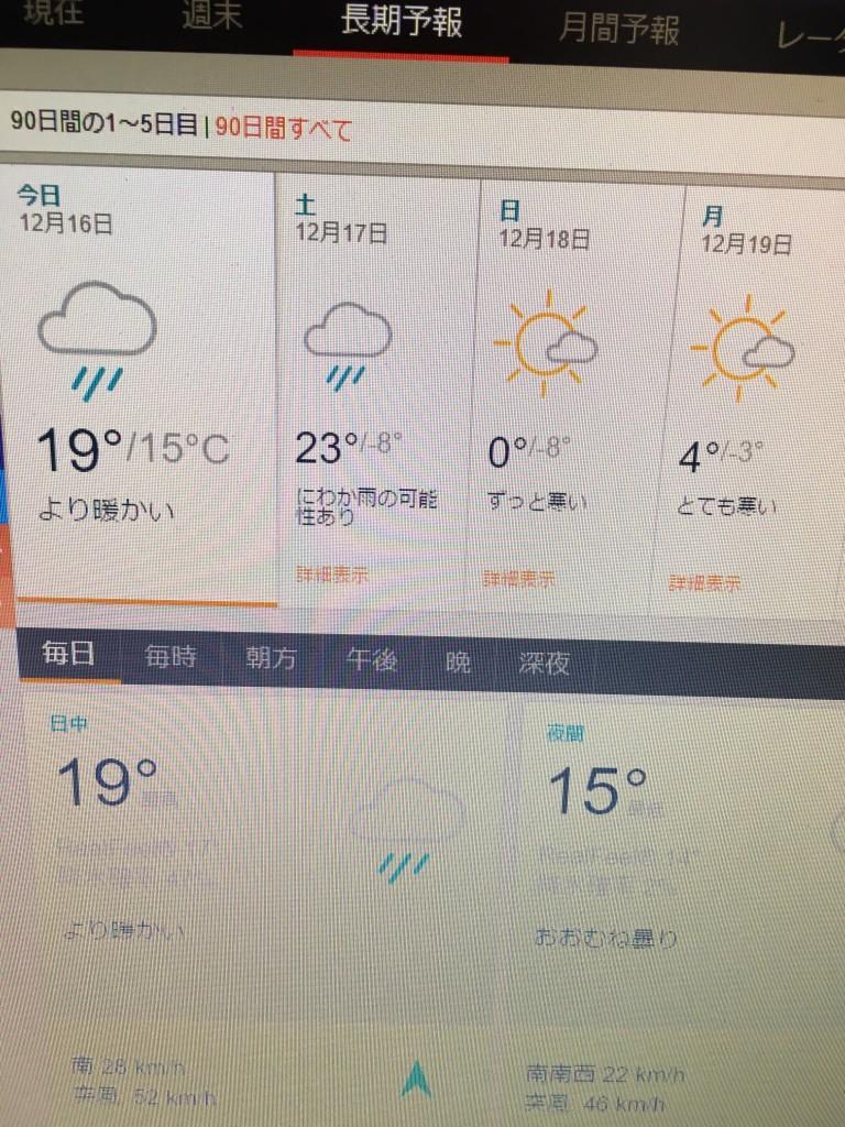 ダラスの気温の変化を示す天気予報
